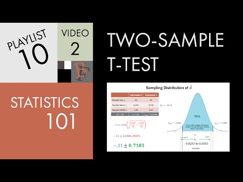 Statistics 101: Two Populations, t-test with Hypothesis