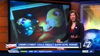 RiseSmart Super Bowl Predictor Featured on KMGH-DEN (ABC) in Denver, CO