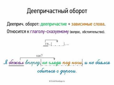 Деепричастный оборот (7 класс, видеоурок-презентация)