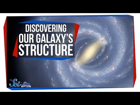 Откуда мы знаем, как выглядит Млечный Путь? [SciShow]