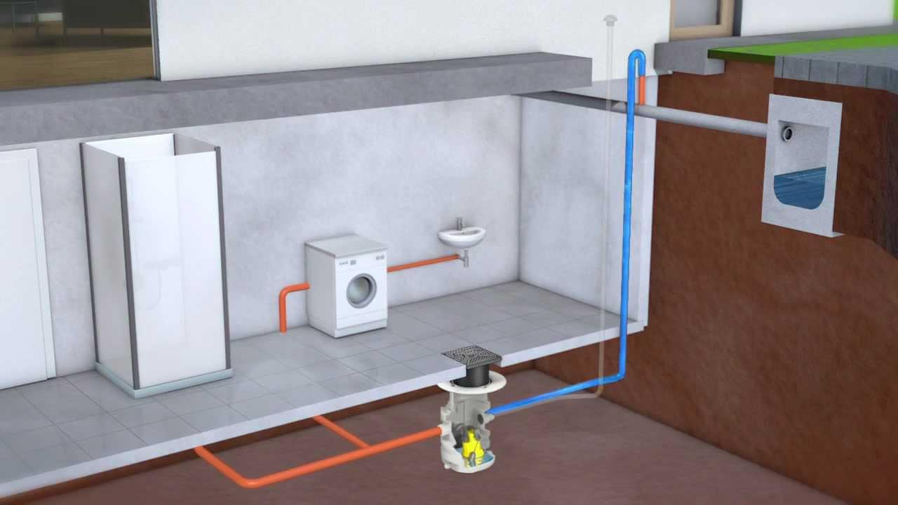 station de relevage ama drainer box n ksb youtube. Black Bedroom Furniture Sets. Home Design Ideas