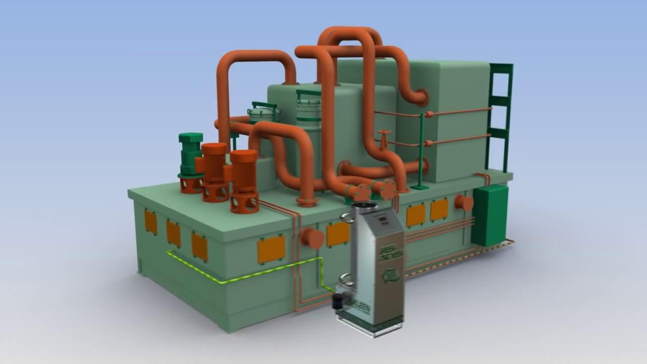 Oilkleen Electrostatic Lube Oil Purifier Varnish Removal