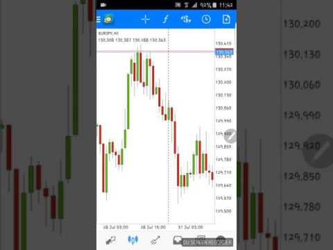 Study trading Forex with doji technik part 12
