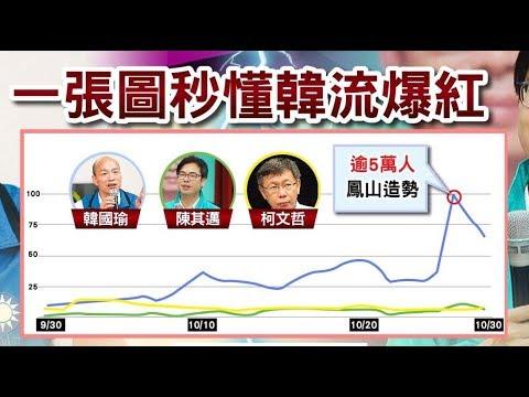 台灣-國民大會-20181102 說得通嗎?高雄媽媽抱怨宣傳車太吵 陳其邁小編:戴耳塞