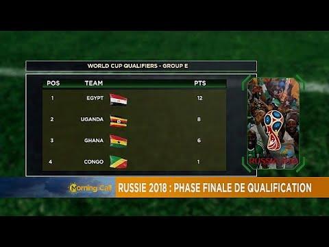Russia 2018 Qualifiers: Africa Status Update
