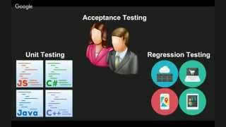 Automated Acceptance Testing for Web Applications