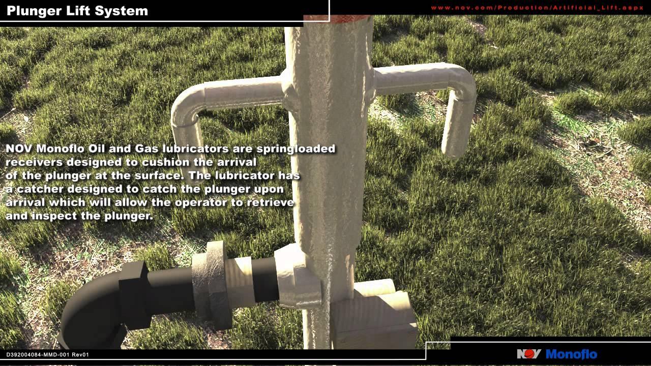 Gas Lift Operation Animation : Nov plunger lift system animation wmv youtube