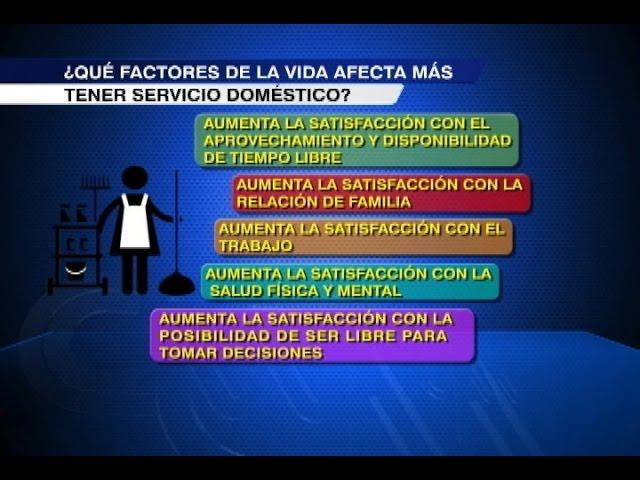 Un 9% de los hogares de nuestro país cuentan con servicio doméstico