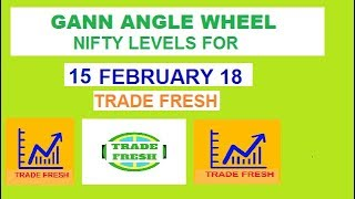 Download video NIFTY LEVELS FOR  15 FEB 2018 || हिन्दी ||  GANN ANGLE WHEEL