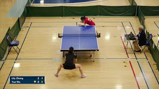 2019 Pan Am Team Trials - Day 3/Table 1 - Womens Singles - Final - Lily Zhang vs Yue Wu (Highlights)