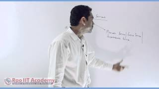 Force Part 1 - Newtons Law & Types Of Forces  - Physics Board video lecture By Rao IIT Academy
