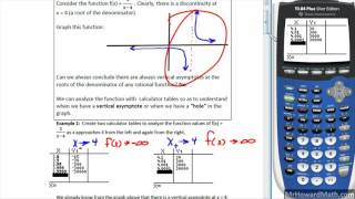 Rational Functions Discontinuities, Holes and Vertical Asymptotes