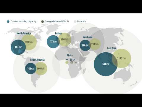 Hydropower generation and potential around the world