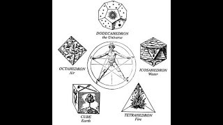 Manly P. Hall - Magnetic Fields of the Human Body