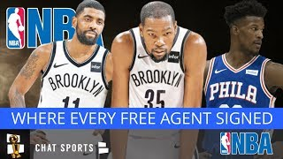 NBA Free Agency Tracker: All The Signings For All 30 NBA Teams