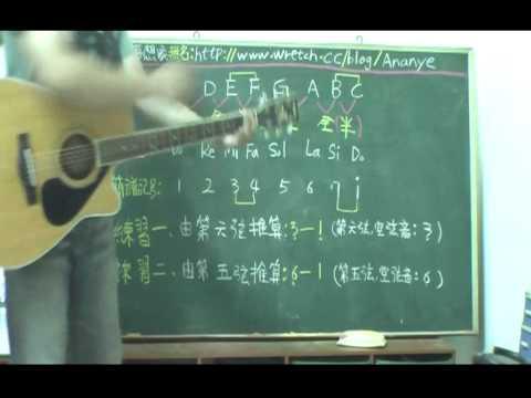 民謠吉他(教學影片)-第4課-基礎樂理應用