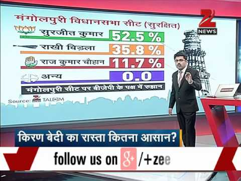Delhi polls: Zee News' survey of Delhi's 70 Assembly seats