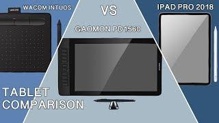 DRAWING TABLET BATTLE! Wacom Intuos vs GAOMON pd1560 vs iPad Pro 2018