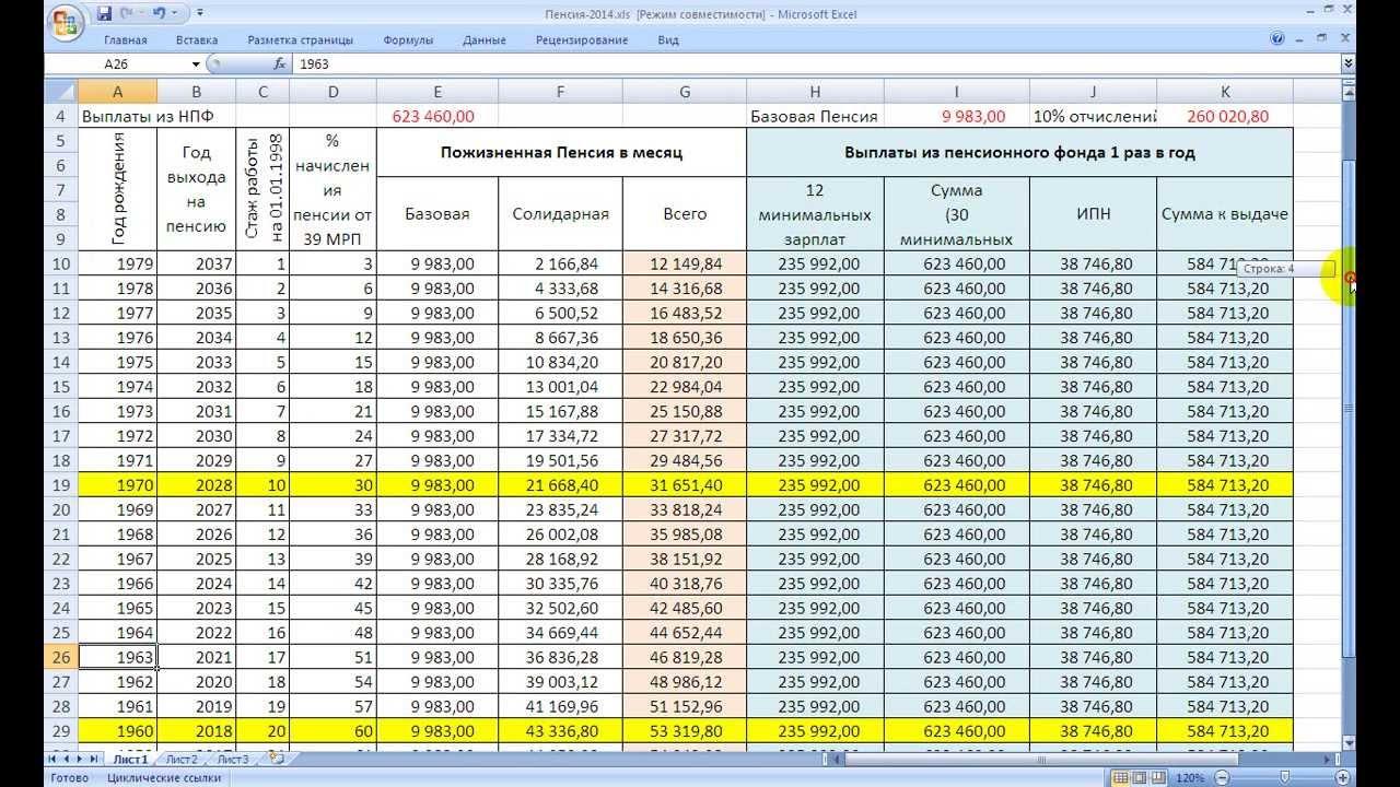 Как рассчитать пенсию в казахстане в 2017 pensiaemer.nasledie-unesco.ru