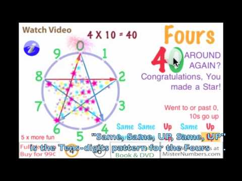 WHEEL MATH 4U IPhone App by Right Brain Math