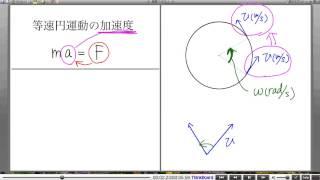 高校物理解説講義:「円運動」講義4
