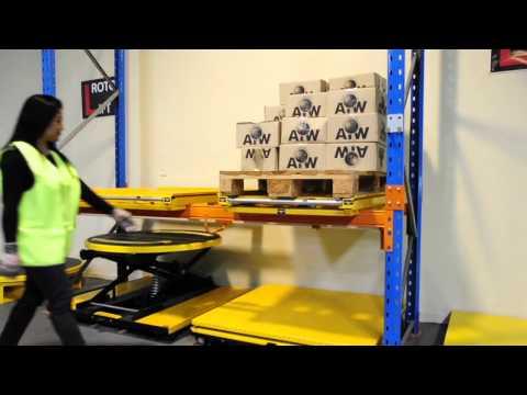 ROTOLIFT Roto Racking Roller