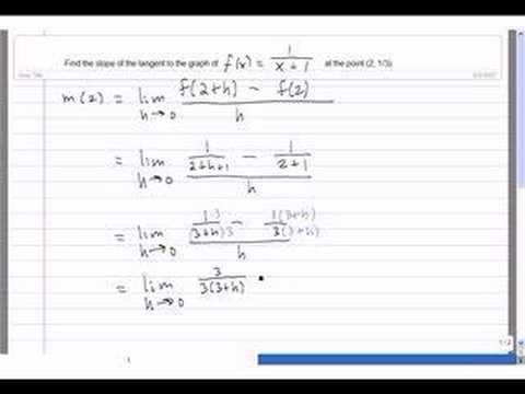 slope of the tangent line example Video