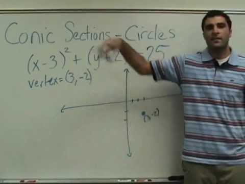 Algebra 2 - Conic Sections - Circles