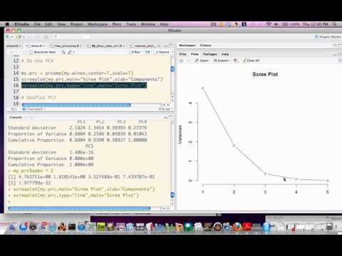principal component value at risk application This is the first entry in what will become an ongoing series on principal component analysis  principal component  value for each dimension (ie component.