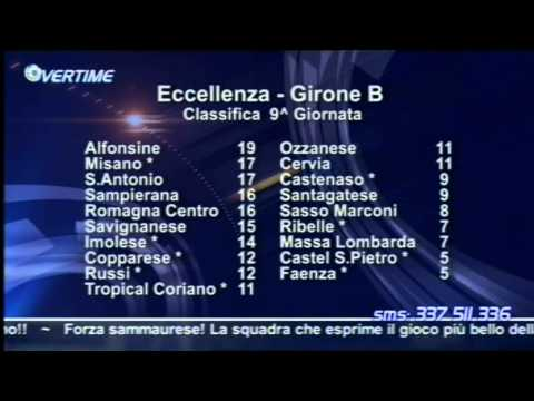 (2011-10-17) Overtime del lunedì (Icaro Sport) (2)