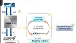 Intel fpga viyoutube introducing blueprint platform designer for external memory interface designs part 1 of 2 malvernweather Choice Image