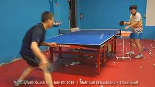 Training with Coach Li: Backhand + Forehand Multi-ball