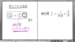 高校物理解説講義:「コンデンサー」講義6