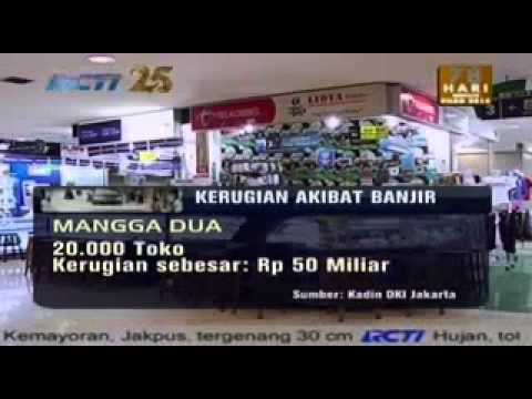 JOKOWI Buka FAKTA Jakarta BANGKRUT Diterjang BANJIR