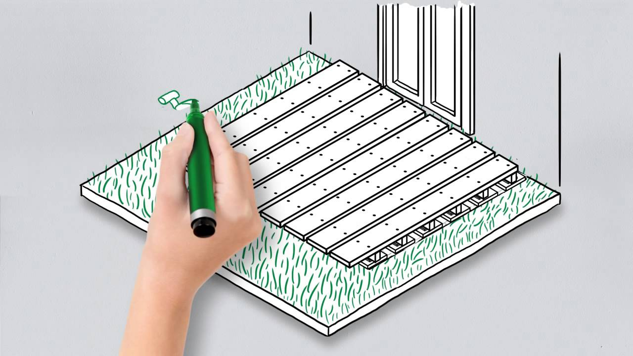 terrassendielen verlegen anleitung mantel. Black Bedroom Furniture Sets. Home Design Ideas