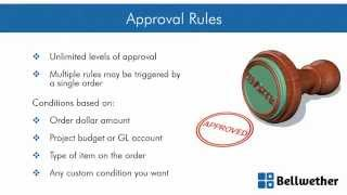 BPM - Creating Approval Rules