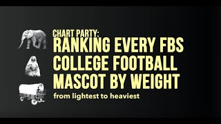 Chart Party: We ranked every NCAA FBS football team by its mascot's weight