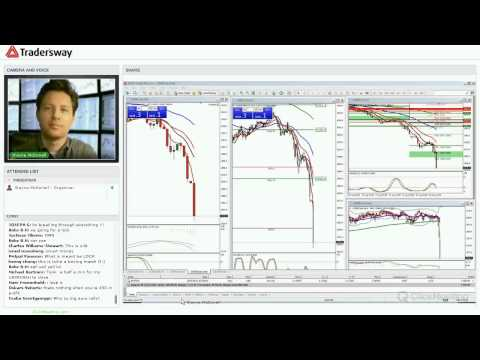 Forex Trading Strategy Session:  Profiting 400 Pips During The Stock Market Crash