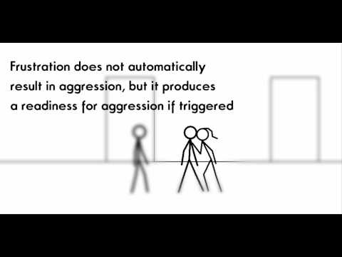 The Frustration-Aggression Theory