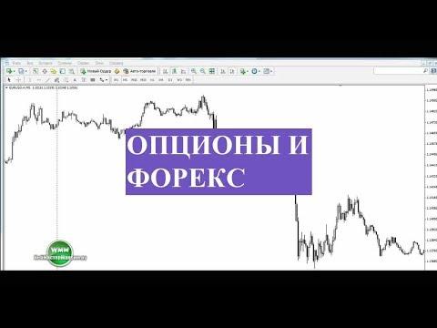 Опционы форекс системная торговля волновой анализ форекс