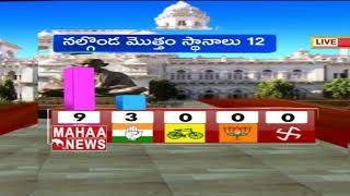 Constituency Wise Winners in Telangana Elections | Telangana Elections 2018