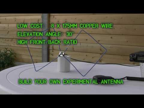 Double Quad Antenna 70cm