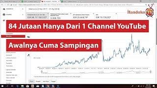 80 juta dari YouTube - Penjelasan Membangun Channel YouTube Dan Penghasilan