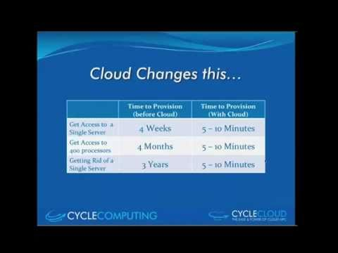 Interview: Cycle Cloud HPC Clusters - 10,000 Cores in 45 Minutes