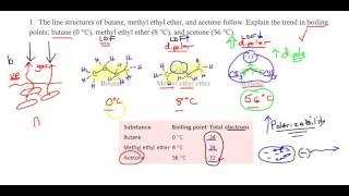 AP Chemistry   IMF worksheet review