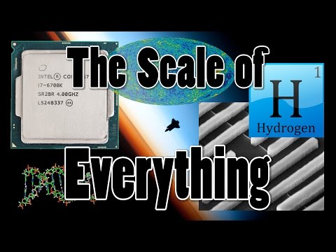 Minute Science: The Scale of Everything
