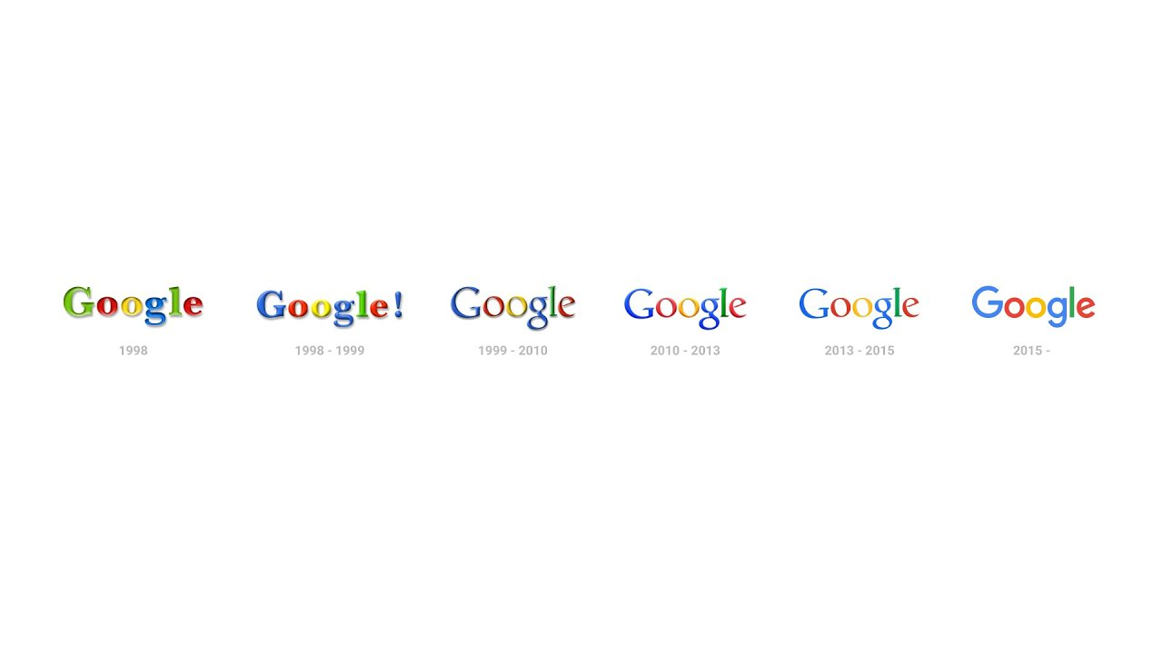 The Evolution Of Google