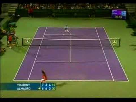 Play of The Week, Mikhail Youzhny, 10.04.08.