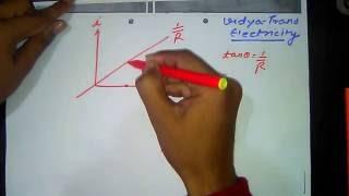 Ohm's law in Hindi (ओम का नियम)