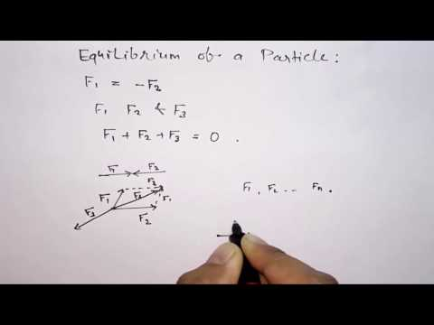 Equilibrium of a Particles | Physics by A Youth Physicist for IIT JEE Students